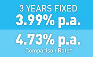 3_Years_Fixed_rate