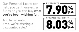 7-9-personal-loan-text